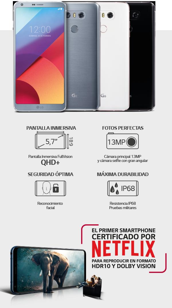 Características LG G6